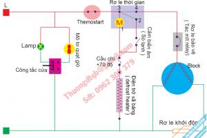 Cấu tạo và sơ đồ mạch điện ở tủ lạnh